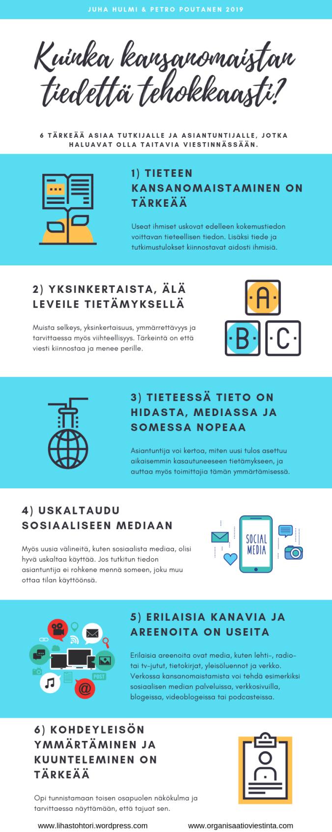 Kansanomaistaminen_Hulmi&Poutanen